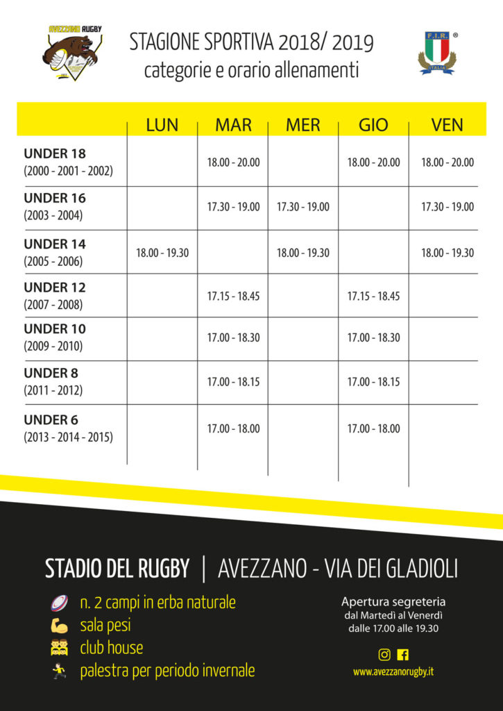 calendario mini rugby avezzano
